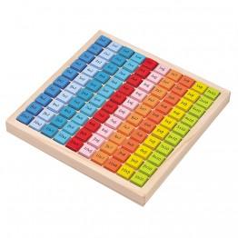 Tаблица за умножение с дървени кубчета